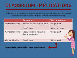 Example Of Classical Conditioning Classical Conditioning In The Classroom