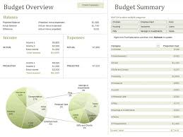 Family Budget Templates Excel Download Excel Chart Templates Family Budget