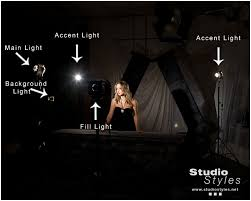 photogenic mono spot light set up photography lightingphotography studiosphotography tipsspot