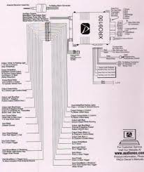 alarm wiring diagram wiring diagram and hernes proton wira alarm wiring diagram and hernes