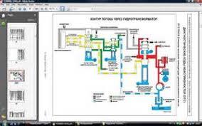 allison transmission wtec iii wiring diagram images allison transmission manual truckmanuals