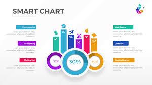 Smart Chart Smart Chart Powerpoint Presentation Template