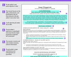 breakupus unusual perfect resume resume cv glamorous breakupus remarkable ideal resume for someone making a career change business insider captivating resume and