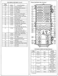 1999 explorer fuse box 1999 wiring diagrams online