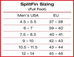 Atomic Fins Size Chart Atomic Aquatics Full Foot Split Fins