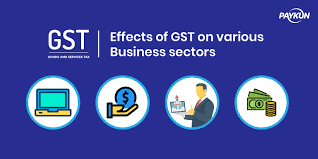 Gst For Design Services Impact Of Gst Bill On Various Business Sectors Of Indian Economy