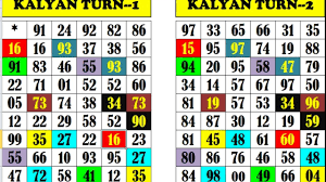 Kalyan Guessing Number Chart Sattamatkatips Is Worlds Best Satta Matka Guessing Site It