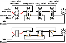wiring a 3 way dimmer switch diagram bestharleylinks info three way switch wiring diagram with dimmer dimmer switches electrical 101 simple 3 way diagram