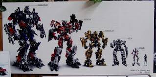 Robot Size Chart Transformers Size Chart Movies Transformers Sci Fi