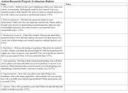 Project Proposal Format Impressive Research Project Planning Template Kordurmoorddinerco