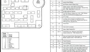 yamaha fuse box diagram detailed schematics diagram 2003 ford f150 interior fuse box diagram at 2003 F150 Fuse Box Diagram