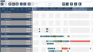 Easy Machine Shop Scheduling With Gantt Charts