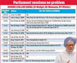 Pm Manmohan Singh Resume A Good Resume Example
