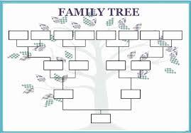 Genealogy Spreadsheet Template Free Genealogy Template New 018 Free Family Tree Template