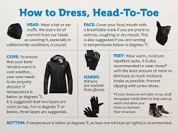 Running What To Wear Temperature What To Wear Running 2