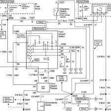 1999 chevy s10 wiring diagram free wiring diagram s10 wiring diagram radio 1999 chevy s10 wiring diagram