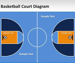 Free Basketball Court Diagram For Powerpoint Free