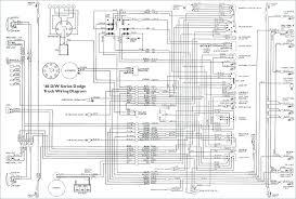 2008 dodge ram truck fuse box diagram engine unique wiring com 2008 dodge ram truck fuse box diagram dart new cool radio wiring ideas best 2008 dodge ram 1500 57 fuse box diagram truck charger rt radio wiring