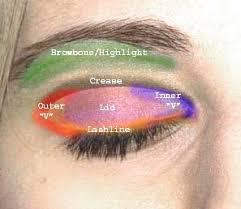 Eyeshadow Eye Chart Makeupview Co