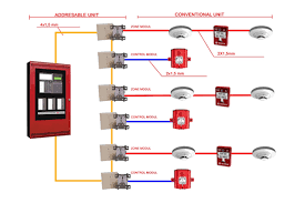fire alarm loop wiring fire image wiring diagram wiring diagram fire alarm semi addressable wiring discover your on fire alarm loop wiring