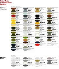 51 Matter Of Fact Floquil Paints Chart