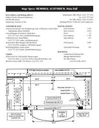 Soldiers And Sailors Memorial Auditorium Tech Sheet By