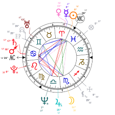 Scott Walker Birth Chart Astrology And Natal Chart Of Timothy Dalton Born On 1946 03 21