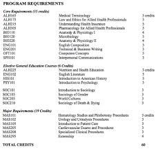 Medical Assisting Mandl School The College Of Allied Health