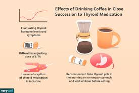 Can you drink black coffee before a blood test? How Coffee Interferes With Thyroid Medication