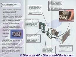 ac compressor wiring diagram solidfonts csr compressor wiring diagram pictures