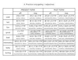 Systematic Japanese Verb Forms Pdf Japanese Verb Te Form Chart