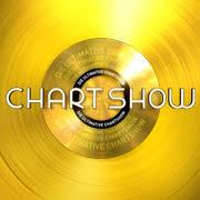 Die Ultimative Chart Show Rtl De