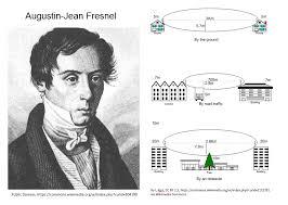 Happy birthday to Augustin-Jean Fresnel!