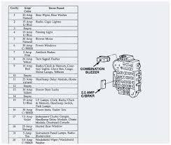 1996 jeep grand cherokee amp wiring diagram wiring solutions for 1996 jeep grand cherokee amp wiring diagram wiring solutions for option fuse box 1996 jeep grand cherokee laredo