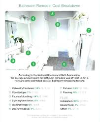 average price for a bathroom remodel. Unique Price Average Price For Bathroom Remodel Captivating What Is The Cost Of  A  For Average Price A Bathroom Remodel D