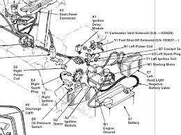425 will not shut off john deere z425 wiring diagram 425 will not shut off 425_component_location jpg