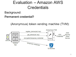 Aws Token Vending Machine Cool Harvesting Developer Credentials In Android Apps Ppt Download