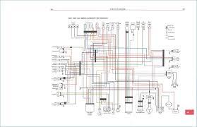 harley davidson 2000 fatboy wiring diagram well detailed wiring 2001 fatboy wiring diagram 2003 harley sportster wiring diagram wire data schema u2022 rh frana co 1993 harley davidson fatboy problems 2011 harley davidson fatboy wiring diagram