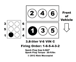 1999 buick park avenue ultra wiring diagram fuse box repair guides  at Spark Plug Wire Diagram For 1999 Buick Park Avenue