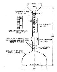 Cement Density Chart Determination Of Density Sp Gravity Of Cement Vdchari
