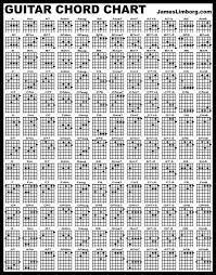 Guitar Chords Progression Chart Accomplice Music