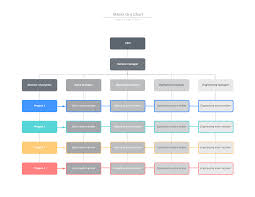 Template Matrix Org Chart Lucidchart