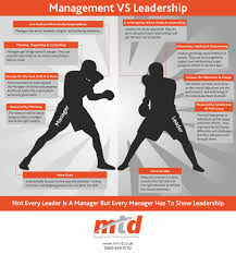 manager vs leader stop comparing apples and tennis playing leader stop comparing apples and tennis playing edmundas radavicius pulse linkedin