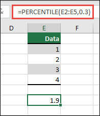 Excel Percentile Chart Percentile Function Office Support