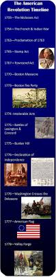 best ideas about american revolution american 17 best ideas about american revolution american revolution timeline american revolution dates and american history