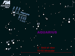 See Prime Time Neptunes Close Encounter With Star Aquarii