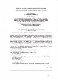 ГБПОУ ДЗК Документы мин кол во баллов jpg