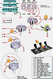 super strat wiring super image wiring diagram ashbass guitars and cool kit on super strat wiring
