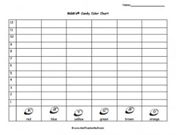 Graphing Mms Candy Color Chart A To Z Teacher Stuff Printable