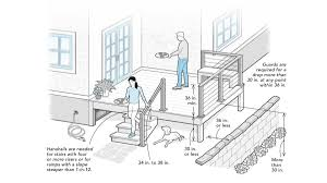 We did not find results for: Guardrails Vs Handrails Where Do You Need Them Fine Homebuilding